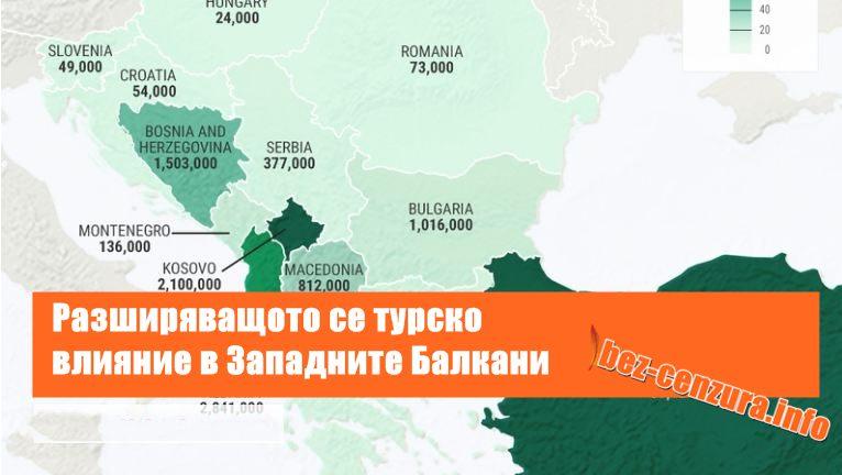 Разширяващото се турско влияние в Западните Балкани